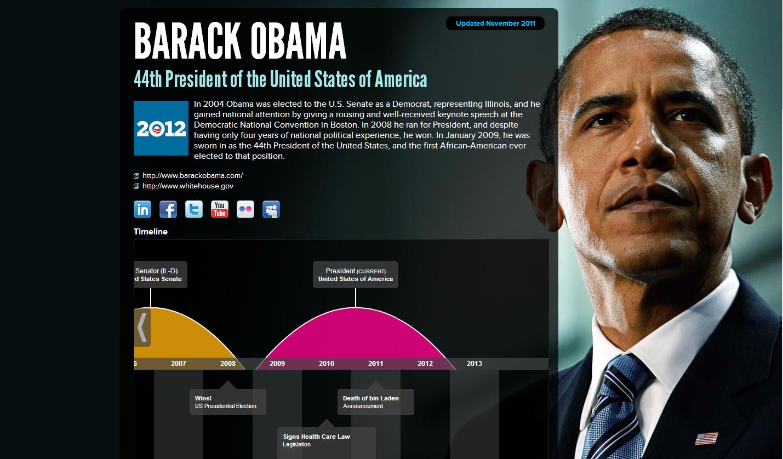 re.vu Barack Obama example