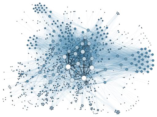 Social_Network_Analysis_Visualization (1)